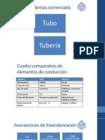 Conductos y Tuberías Comerciales Clase 3