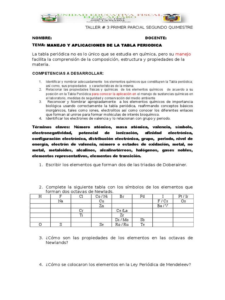 Taller quimica tabla periodica urtaz Image collections