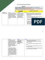curriculumguidegrade8-april2013-161105035939