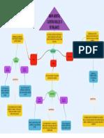 mapa metal cuaentas y balance.pdf
