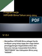 Draft Program Kerja Hipgabi 2013
