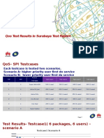 QoS Test Results in Surabaya-Test Report (2).pptx