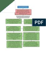 Proceso de Certificación de Los Sistemas de Gestión Ambiental