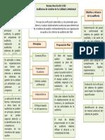 Norma Une en ISO 1901