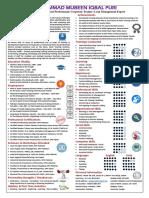 Mubeen Puri Resume3