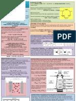 Industrialchemistry