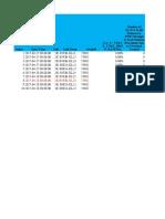 History Performance_LTE_SSOA VoLTE_20170509155745_1.xlsx