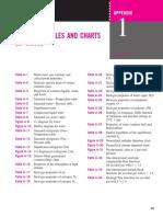 Tabel dan Grafik Zat.pdf