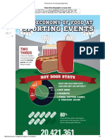 The Economy of Food at Sporting Events