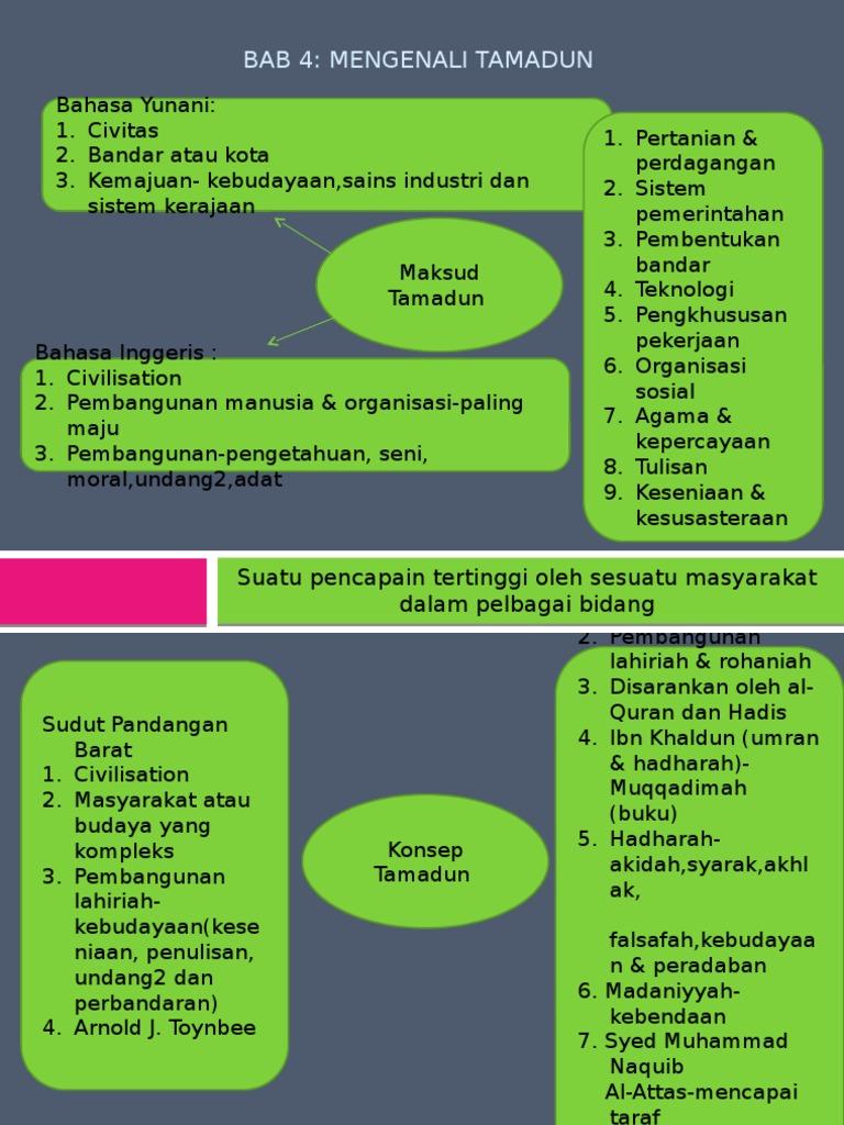 Bab 4 Powerpoint