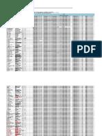 Form Self Assesment Review 144 Diagnosa Utk FKTP Klinik Pratama Manunggal