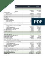 Analisis Laporan Keuangan Indosat
