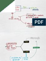 fichas-CPU.pdf