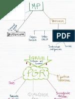fichas-DCO.pdf