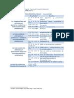 Cronograma Autogestión Del Aprendizaje 1S-2017 (1)