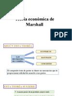 Teoría Económica de Marshall