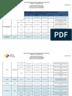 Listado de Homologacin 12 Mayo12