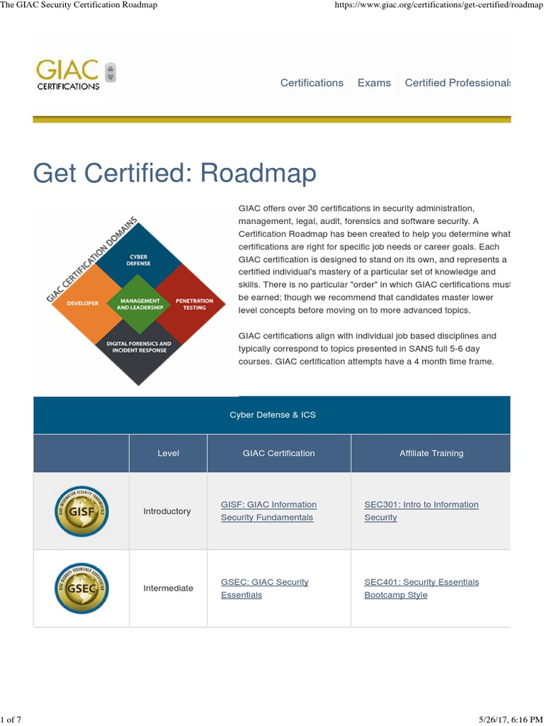 The giac security certification roadmap1pdf security hacker the giac security certification roadmap1pdf security hacker computer security xflitez Images