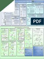 BPMN Poster A3 Ver 1.0.7