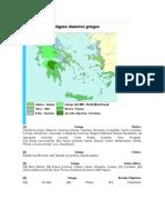 Mapa de Los Antiguos Dialectos Griegos