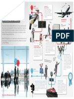 Infographics Ptvviswalk Pedestrian Simulation Social Force Model 140612105104 Phpapp01 (2)