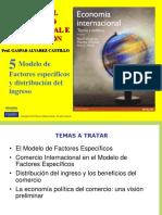 5 Teo Com Int Modelo de Factores Específicos y Distribución de La Renta
