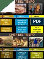 Linea del tiempo (Números).pptx