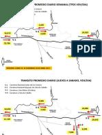 Volumennes de Transito Santiago-2.pdf