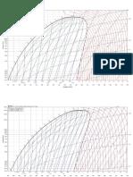 Diagramas p h