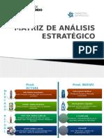 Matriz de Análisis Estratégico