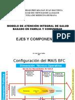 2 Clase AIS   MAIS  DEFINICIONES_2c EJES y COMPONENTES 2017.ppt