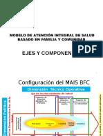 2 Clase Ais Mais Definiciones_2c Ejes y Componentes 2017