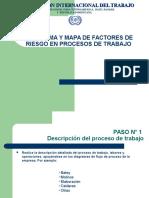 4 Panorama y Mapa de Los Factores de Riesgo