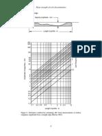 4.Gráfico de Correlación Del Peine de Barton - 1982