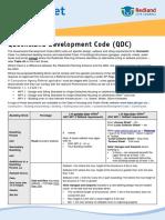 FS199 Queensland Development Code Setbacks Design and Siting