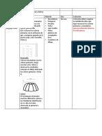 planificacion artes 1° y 2°