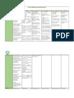 TABLA DE HABILIDADES Lenguaje 7° a 4to medio
