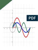 Demonstração de função Senoide.pdf