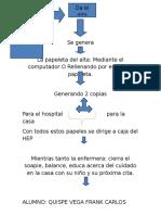 Alta Del Hospital