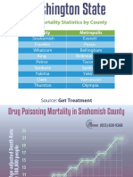 Washington State Drug Mortality