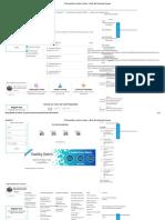CS Foundation Online Practice - Mock Test & Sample Papers