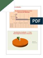 Documentos Pedagógicos Escola-Agrupamento