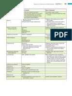 Bailey Scott's Diagnostic Microbiolog13th Ed (Dragged) 2