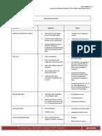 Weather-EOT-Checklist.pdf