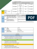 LE PRONOM Y.pdf