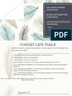 Cohort Life Table_Ana_K Marta_mba Lia