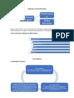 Resumen Aparato Respiratorio Histologia Ross-Pawlina