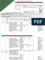 Methodology Peer Observation Task 1