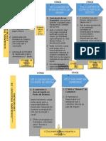 Diagrama Processo Exportação (30Maio2107)