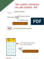 calculaloscuatronmeroscunticosdelorbital-130111162616